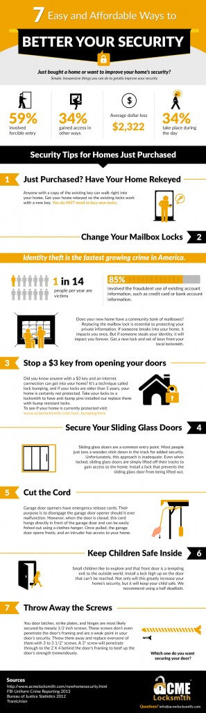 Cheap Home Security Improvements