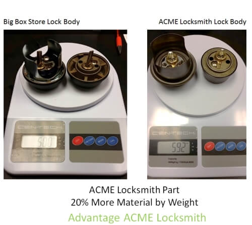 compare_lock_weight