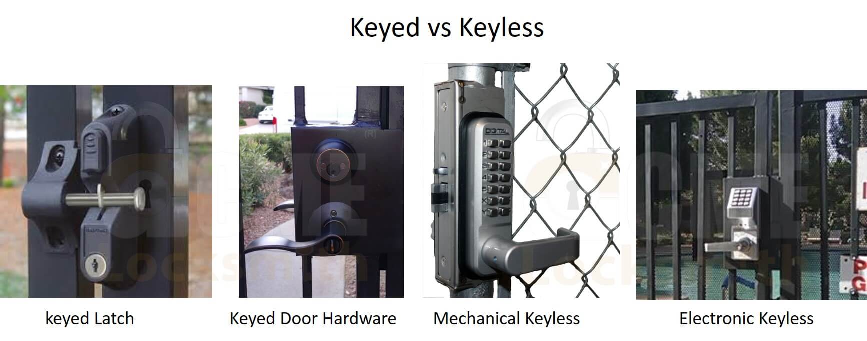 How to Lock Outdoor Gates – Gate Lock Options  