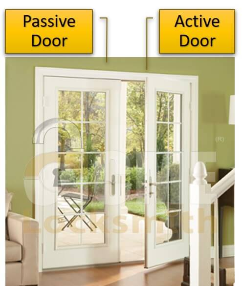 French Door Terminology