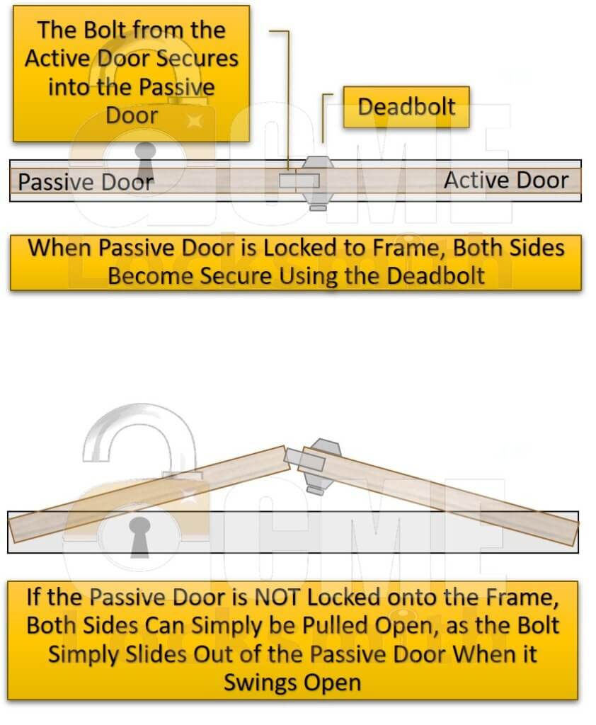 How to Secure French Doors - Locksmith Recommended