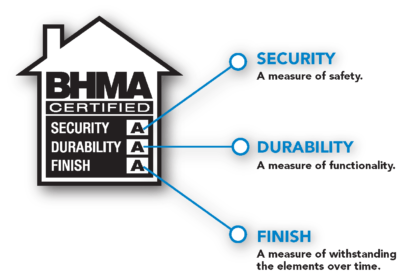 What is a BHMA Lock Rating?